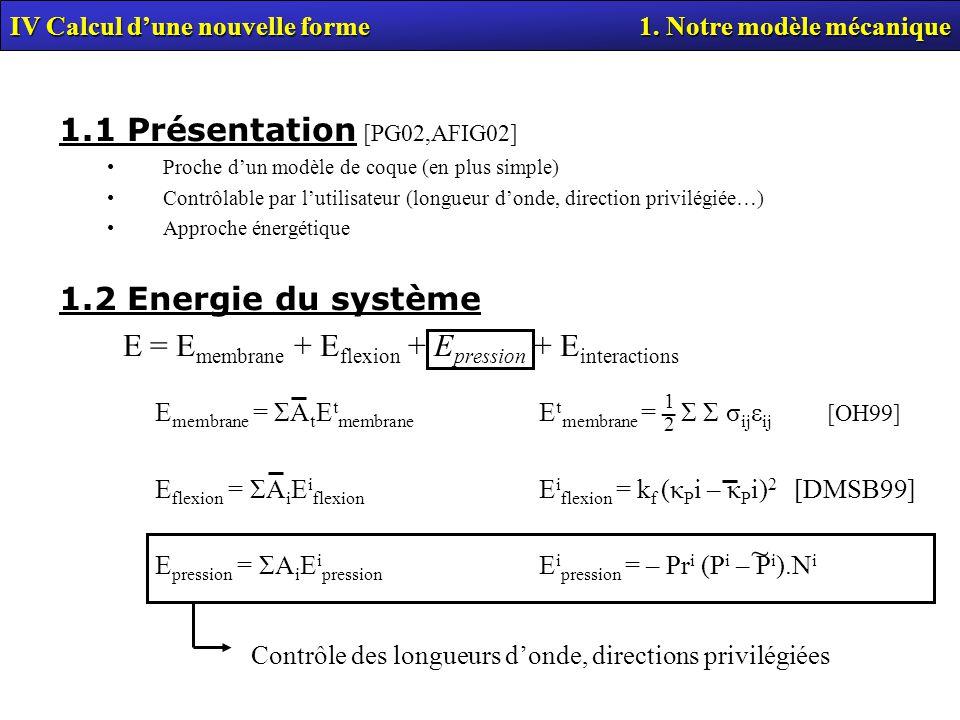 1.1 Présentation [PG02,AFIG02]